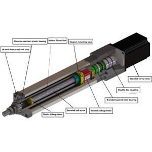 High-speed servo electric cylinder